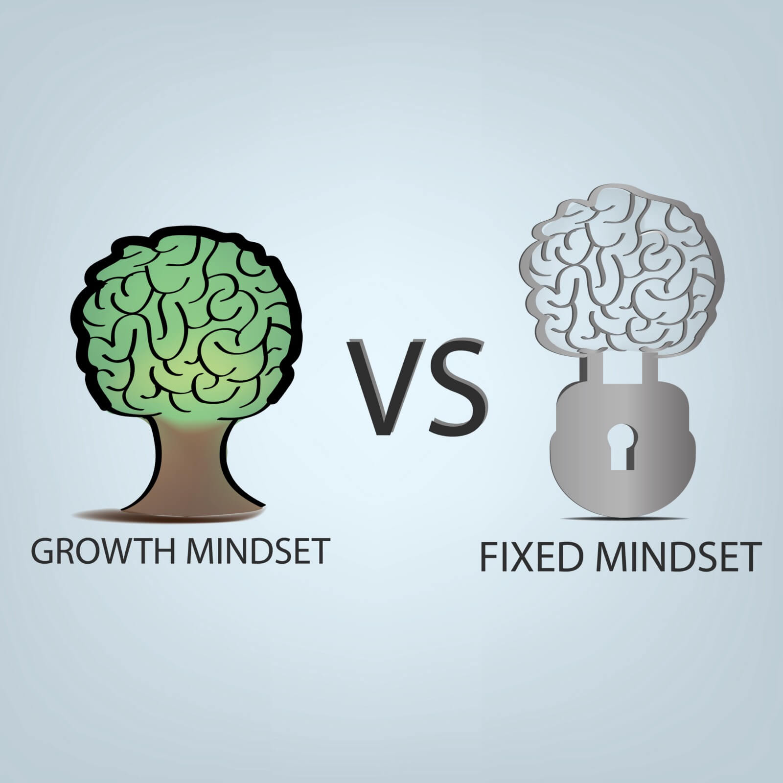 Images representing Growth Mindset (tree with leaves stylized as a brain that are green and healthy) and Fixed Mindset (trunk of tree has been replaced with a padlock and image is grey.